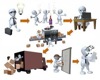 training perencanaan dan pengendalian produksi