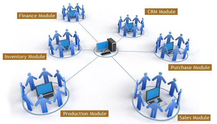 pelatihan audit system manajemen terintegrasi