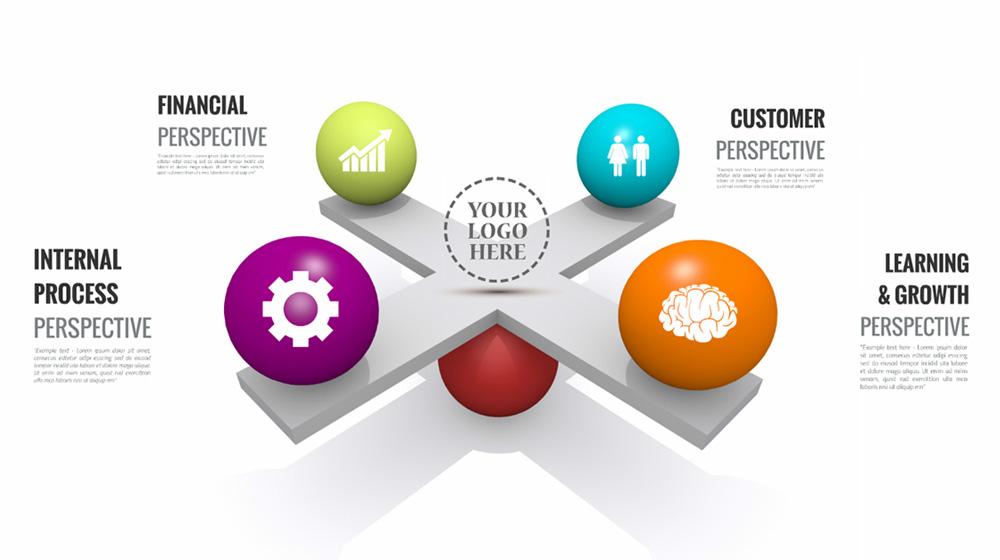 training Creating Balanced Scorecard